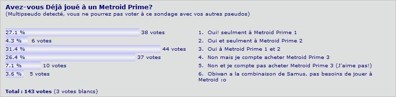 http://luigicube10.free.fr/HFR/sondage_mp3_1.jpg
